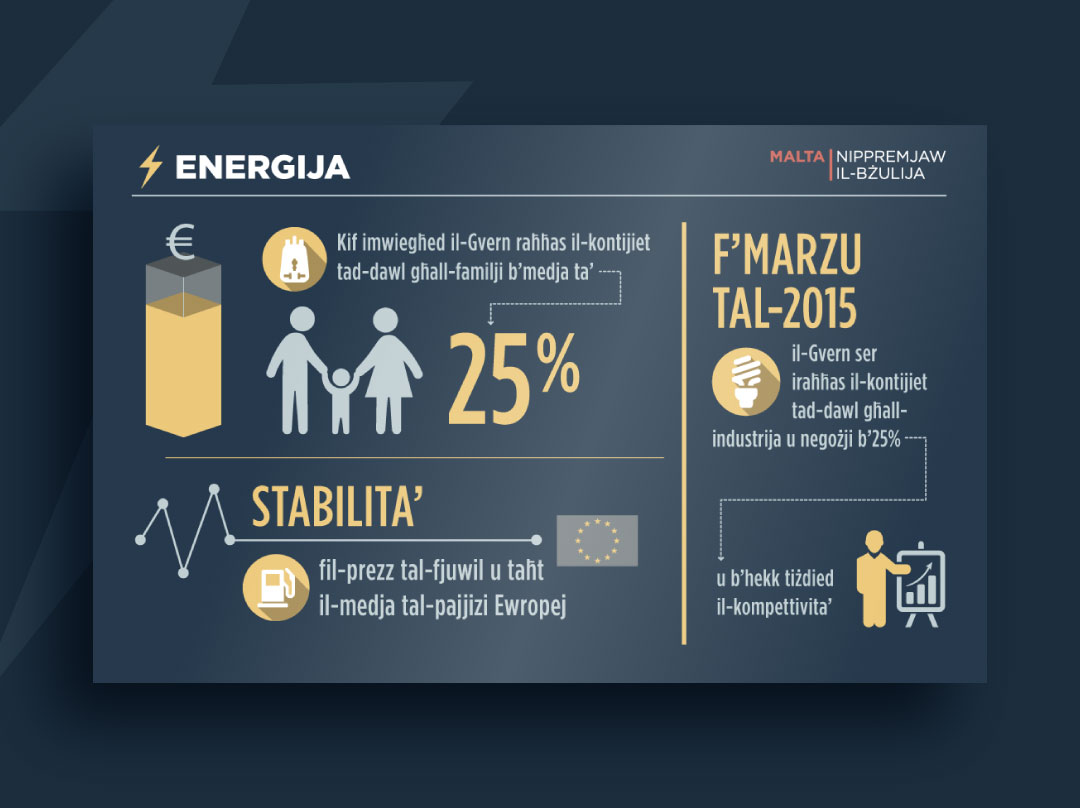 Energy sector infographic design