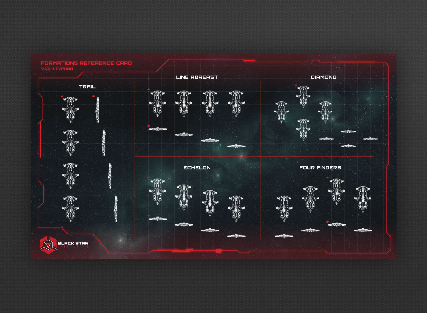 Visual of flying group formations reference card