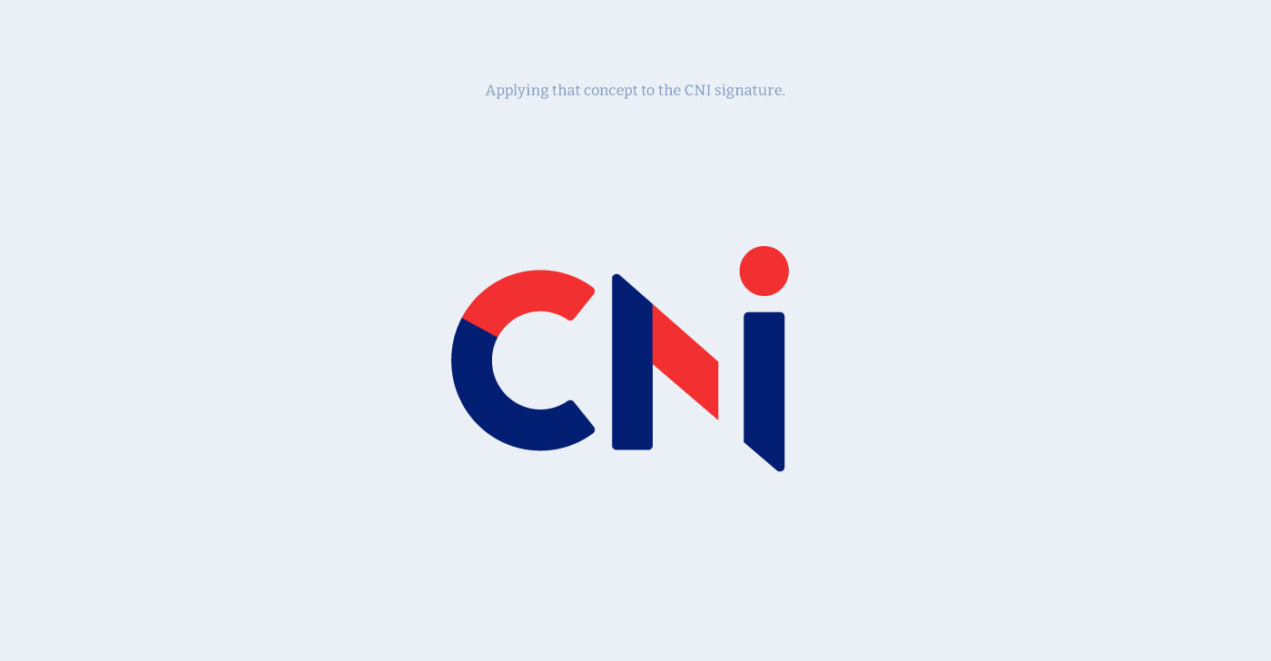 Applying the concept to the CNI signature